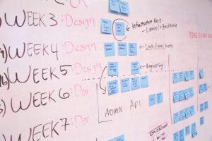 Web development Hampshire, West Sussex & Surrey